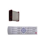 PTZ-Remote